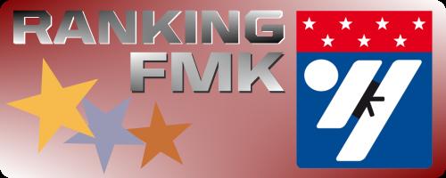 Rankings FMK